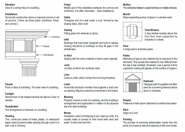 post_2014_design_guidelines_02